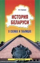 История Беларуси в схемах и таблицах