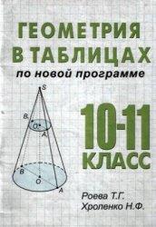 Геометрия в таблицах. 10-11 классы